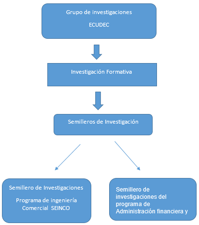 estructura-investigacion
