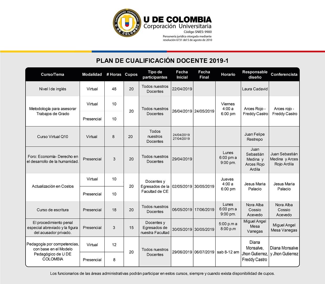 Cualificación Docente U de Colombia