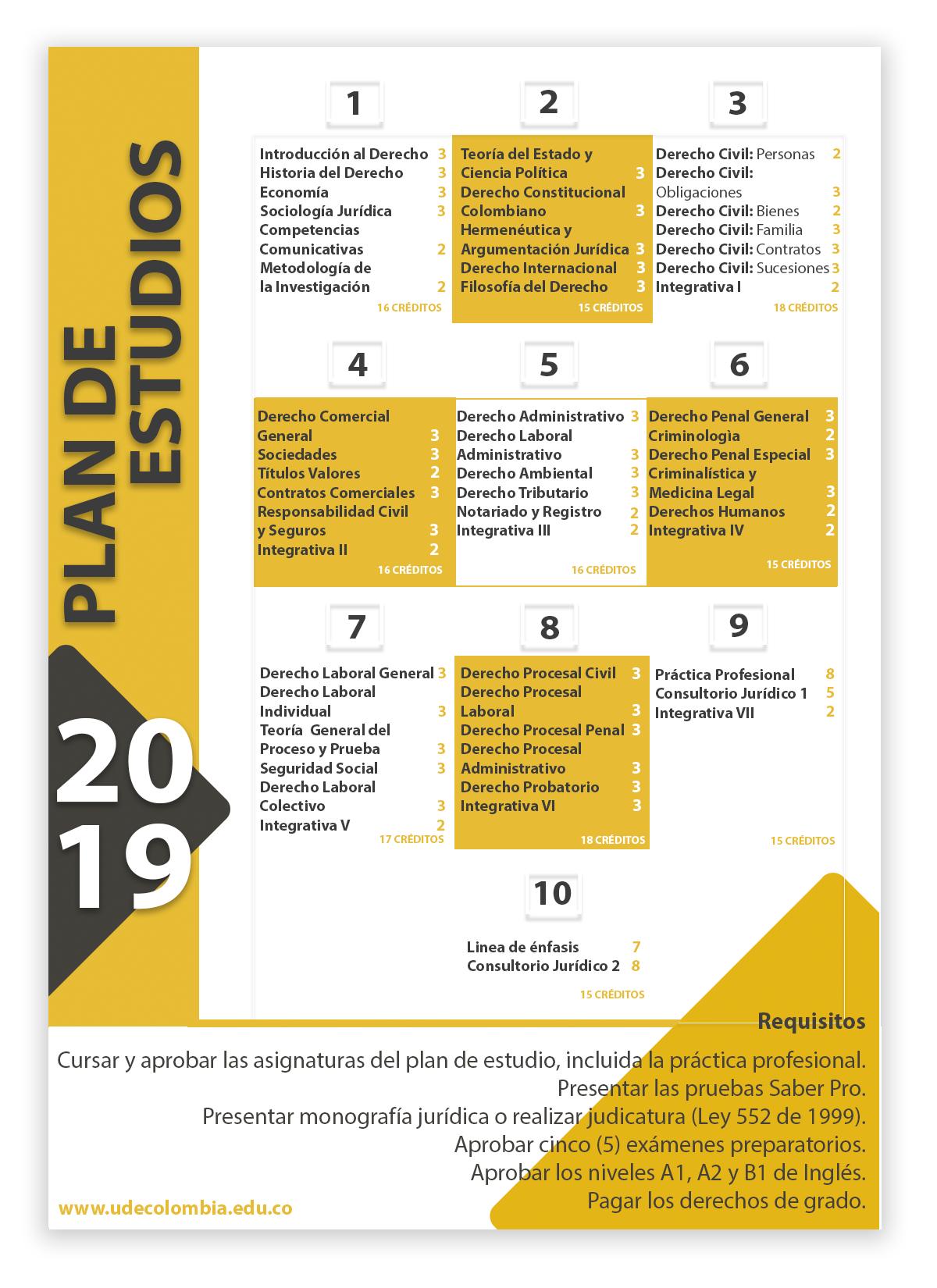 Plan de estudios Derecho U de Colombia a partir del 2019-1